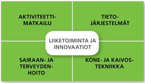 tietotekniikan insinööri työllisyys Turku